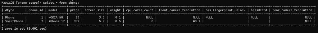 many null columns in database